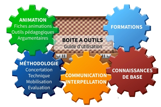 articulation_boite_outils